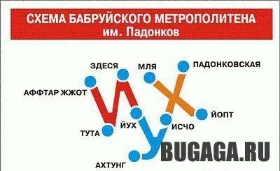 Схема Бобруйского метро