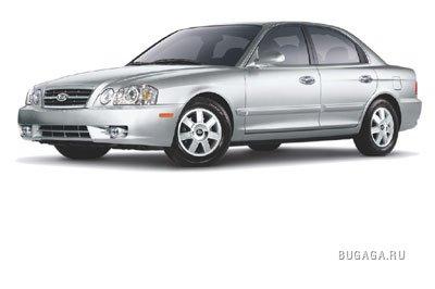 Самые худшие авто 2006 (по мнению ФОРБС)