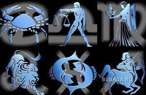 Характеристики знаков зодиака
