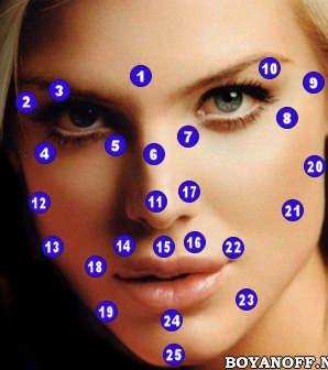 Значение родинок на лице.Приклеенные невсчет)))