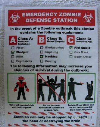 набор защиты от зомби!