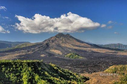 Путешествия по Индонезии