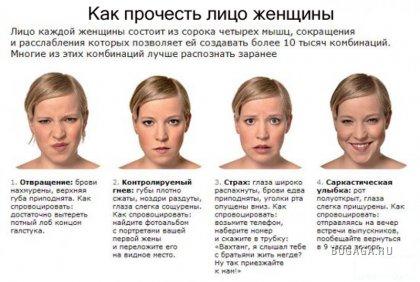 Как прочесть лицо женщины