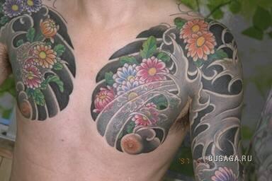 История Японской татуировки