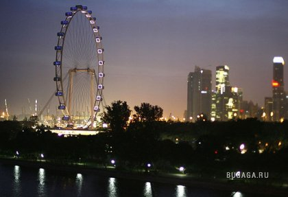 Самые дорогие города мира (2009)