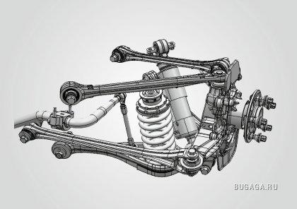 многорычажная подвеска автомобиля