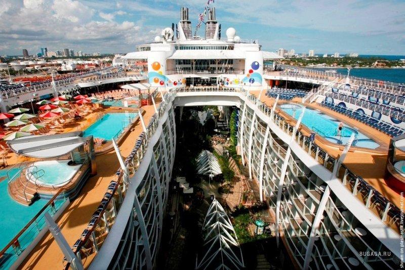 Allure of the seas - второе круизное судно класса oasis, находящееся в собственности компании allure of the seas inc