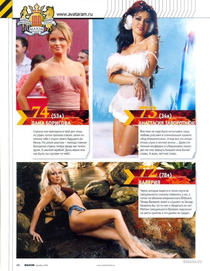 100 самых сексуальных по версии Maxim.