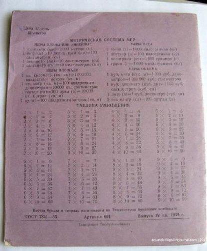 Сделано в СССР: школьные тетради