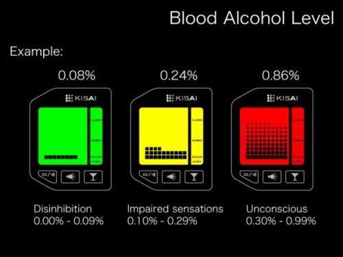 Часы как тест степени алкогольного опьянения