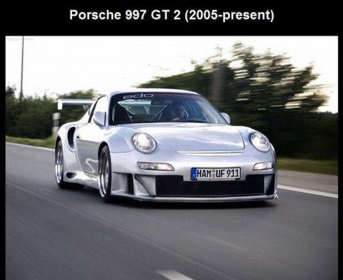 Эволюция  Porsche 911