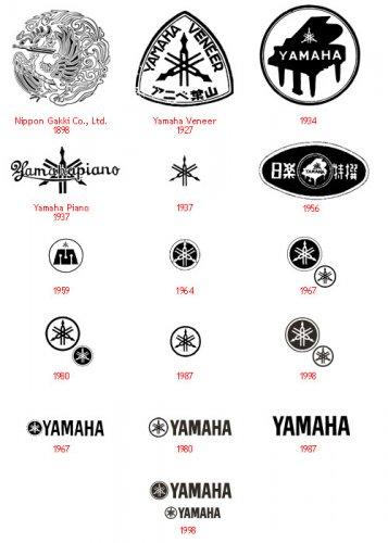 Эволюция логотипов-7jpg.