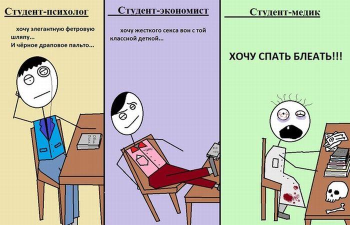 Анекдоты про студентов медиков студенты-медики