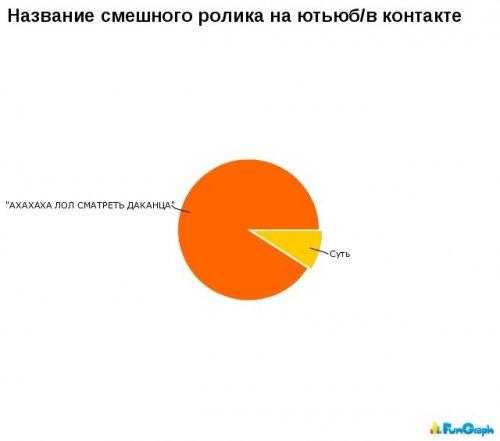 Забавные графики (36 шт)
