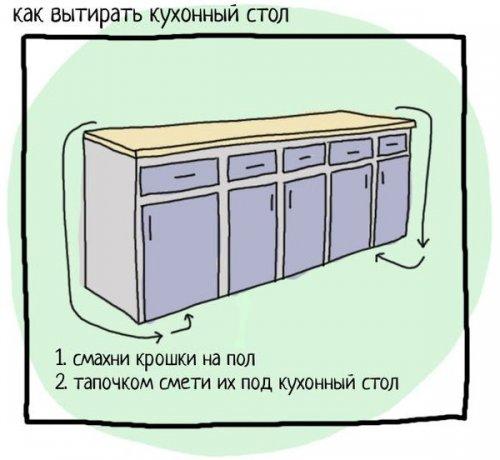 Инструкция для холостяка