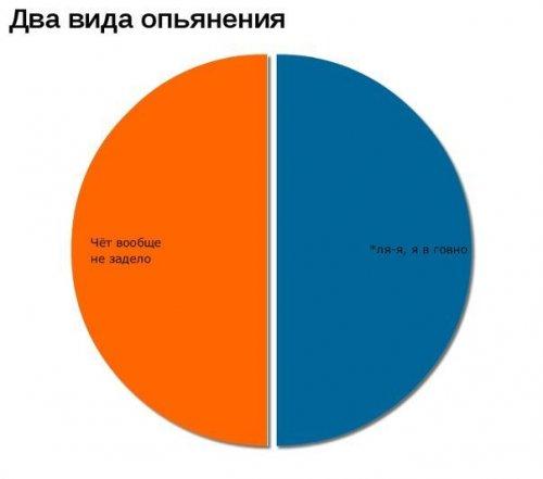 Забавные графики (27 шт)