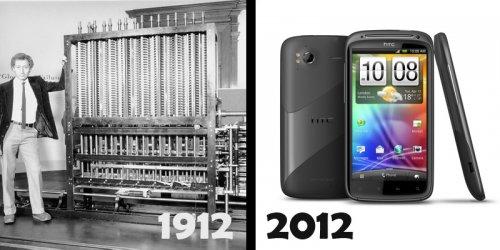 Достижения человечества за последние 100 лет