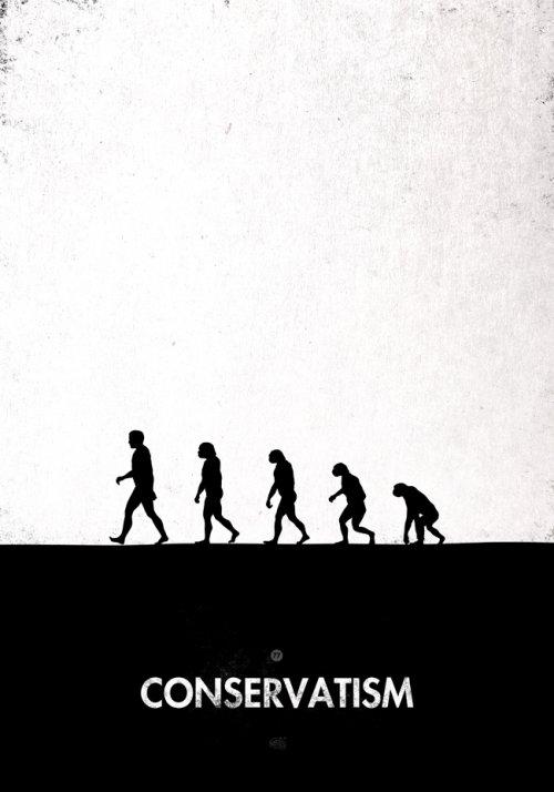 Идейно-политическая эволюция консерватизма и его роль в политическом процессе