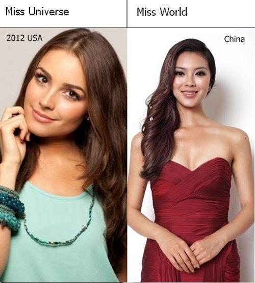 Победительницы Miss Universe и Miss World 2003-2012