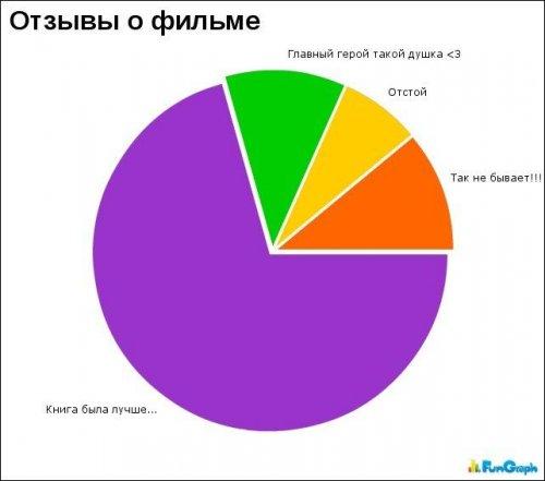 Прикольная инфографика (30 шт)
