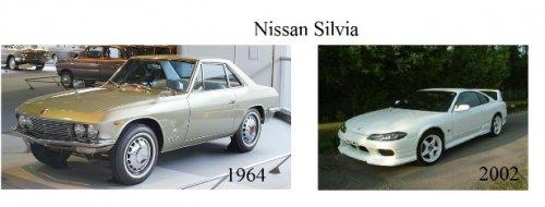 Автомобили тогда и сейчас (19 фото)