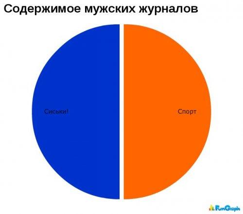 Прикольная инфографика (21 шт)
