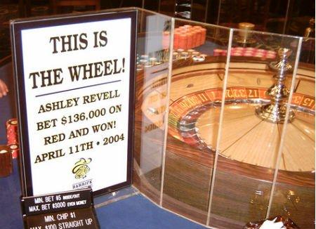 7 Поразительных историй, связанных с казино