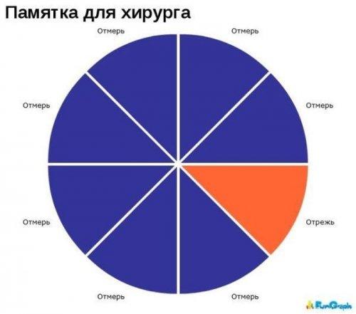 Прикольные графики (30 шт)