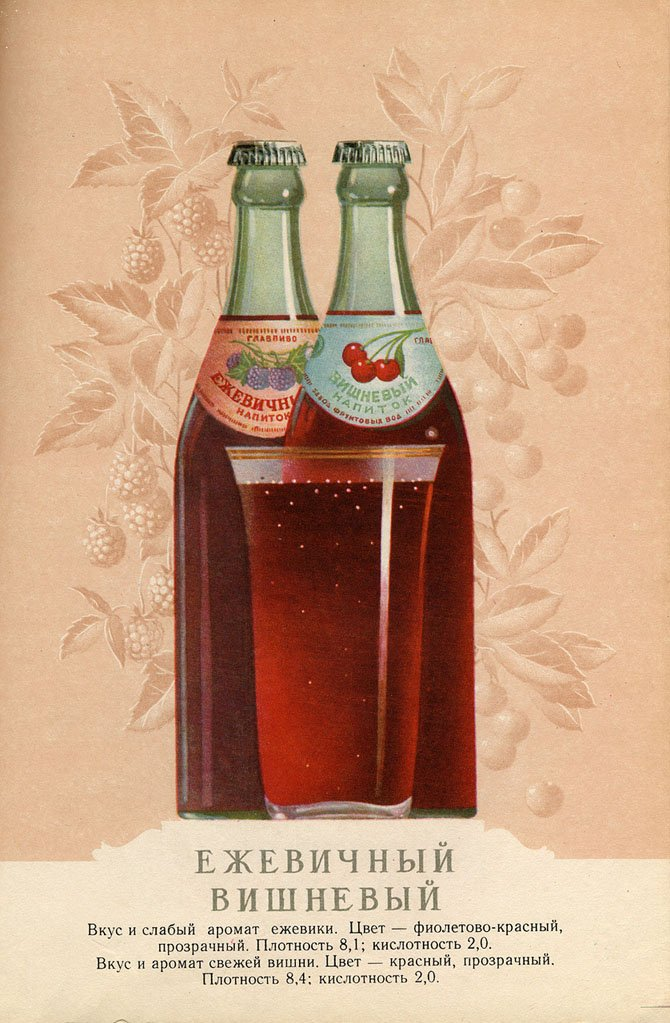 Безалкогольные напитки ссср