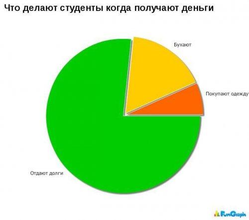 Занимательные и прикольные графики (29 шт)