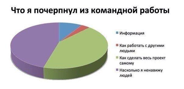 Поржать Страница Форум ducati club russia bet on red  re Поржать