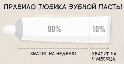 Свежий сборник прикольных комиксов (12 шт)