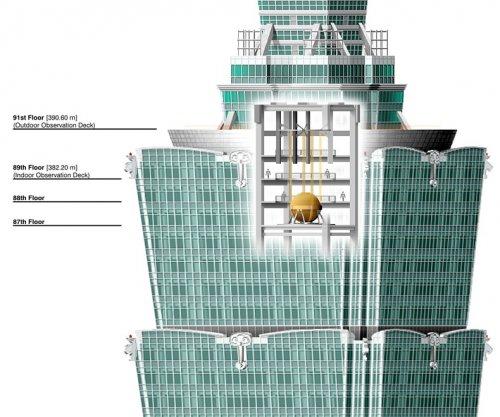Тайбэй 101 – небоскреб с маятником (2 фото + видео)