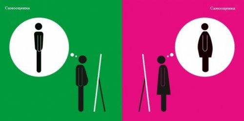 Отличия между мужчинами и женщинами в иллюстрациях Ян Лиу (6 фото)