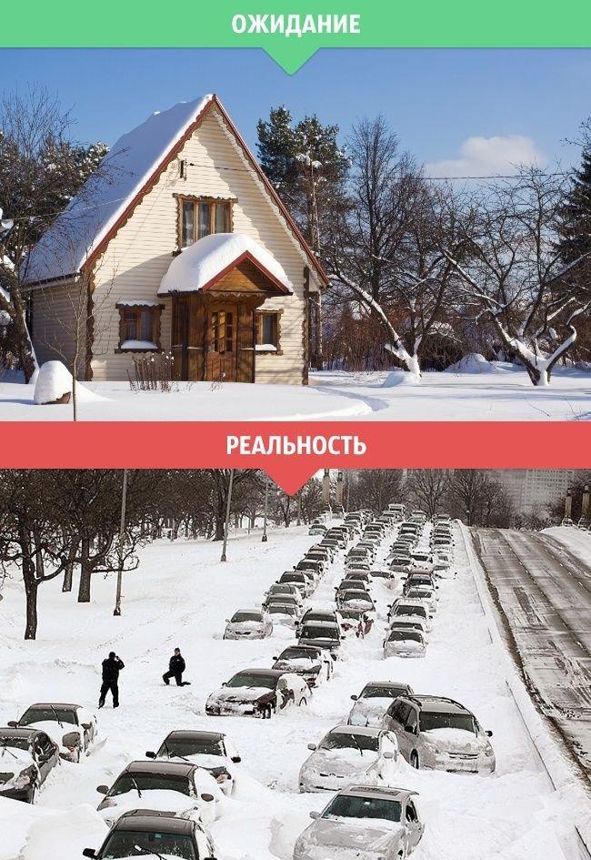 Погода зимой ожидание и реальность фото