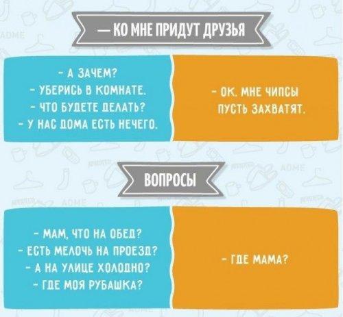 Мамы и папы в отношении детей (7 фото)