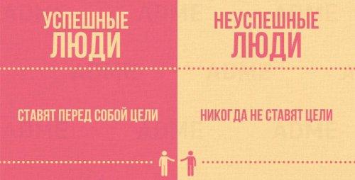 Успешные и неуспешные люди в сравнительных иллюстрациях (16 шт)