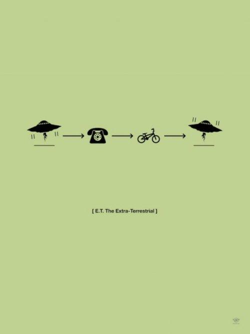 Минималистичные постеры к известным фильмам в пиктограммах (9 шт)