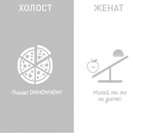 Холостяцкая и семейная жизнь мужчины в сравнениях (8 фото)