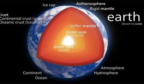 Топ-25: Факты о Земле, которые могут вас удивить