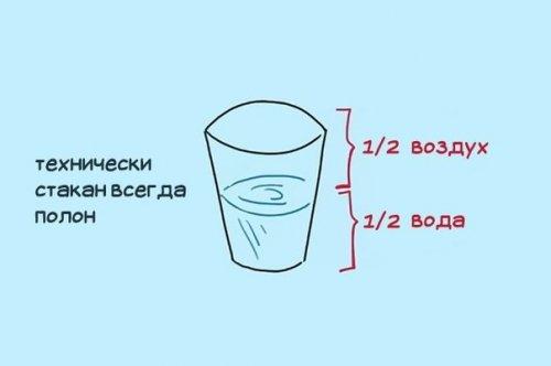 Шутки учёных (18 фото)