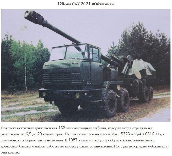 Радиостанция РСИ4  Военная Радиосвязь