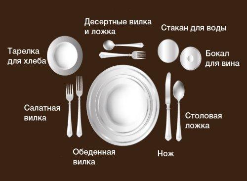 Всё, что нужно знать о ресторанном этикете (4 фото)