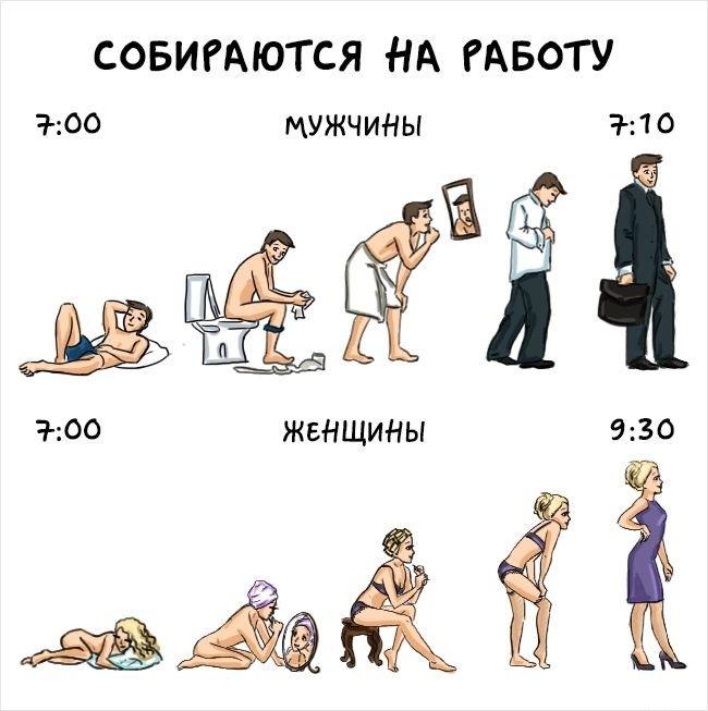 Приколы мужчины женщины картинки