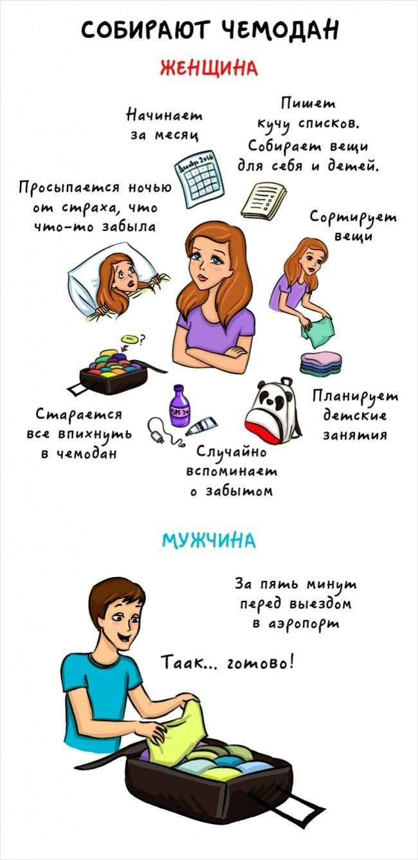 Отличия женщин от мужчин в сексе