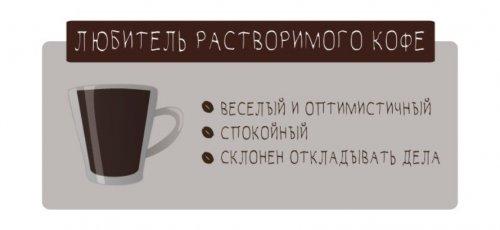 Что говорит о вас ваш любимый кофе (7 фото)