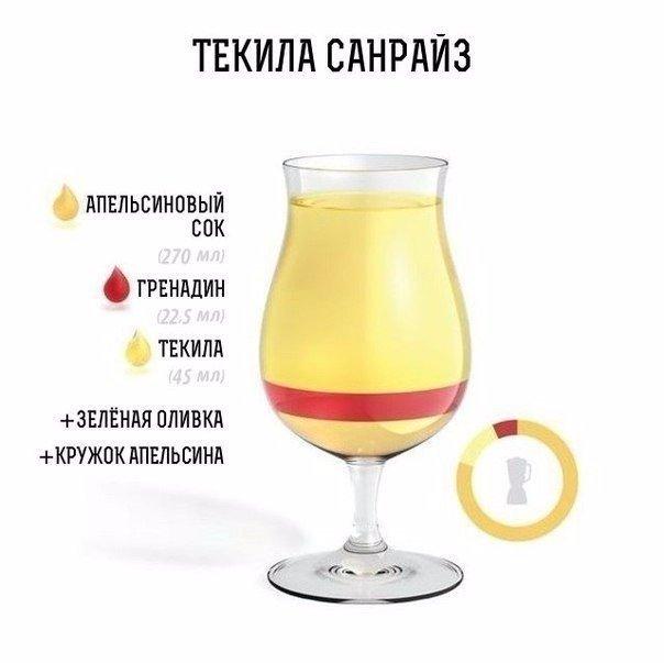 приготовление популярных алкогольных коктейлей рецепт с фото