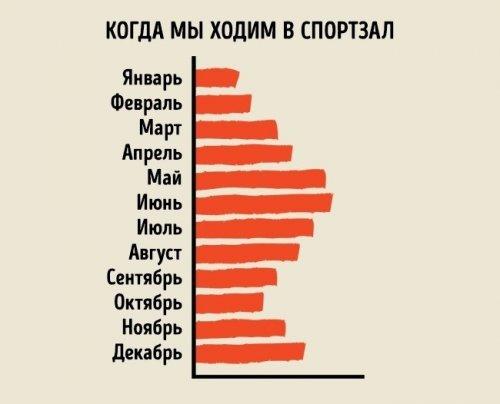 Прикольная инфографика (24 фото)
