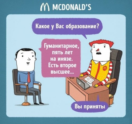 Комиксы Леонида Кана про собеседования в разных компаниях (13 фото)