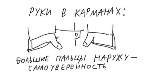 Язык тела в иллюстрациях от Duran (5 шт)